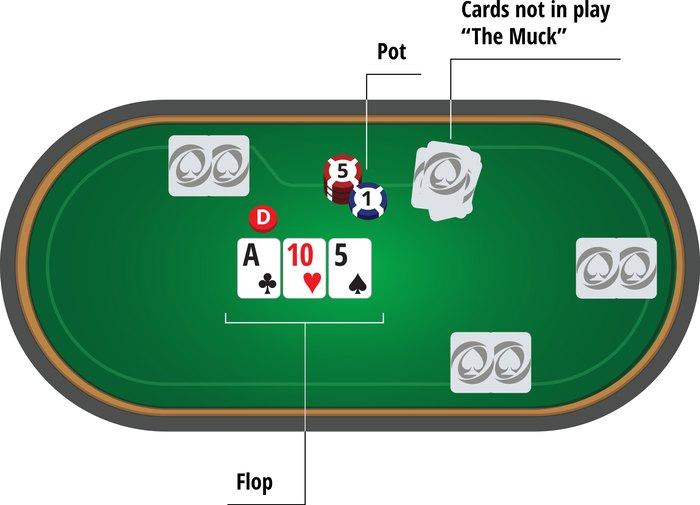 poker training 4 آموزش پوکر