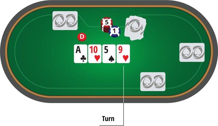 poker training 5 آموزش پوکر