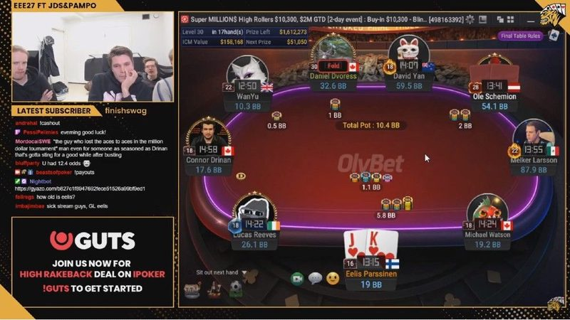 Watch Poker Shows On Twitch Or On TV
